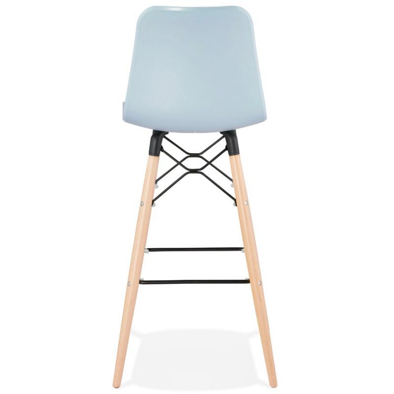FAIRY Scandinavian design bar set (light blue) - image 46723